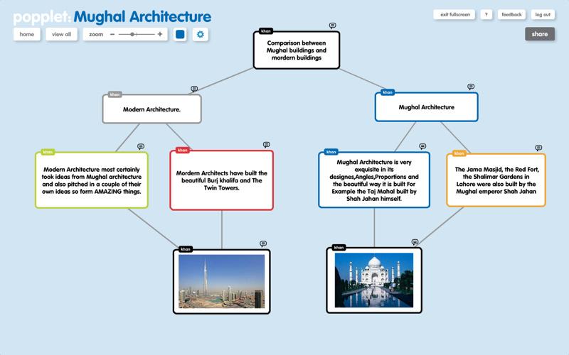 Mughal Architecture By Arhum Khan (7-F)