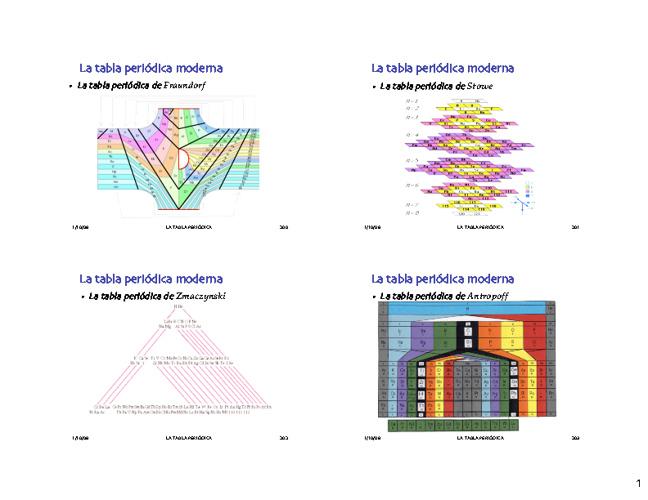 Copy of LIBROS ONLINE