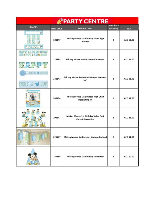 Disney Licenses
