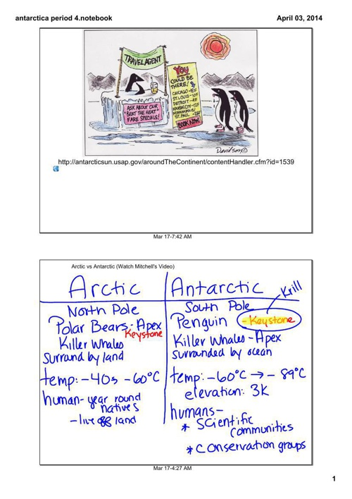 antarctic notes
