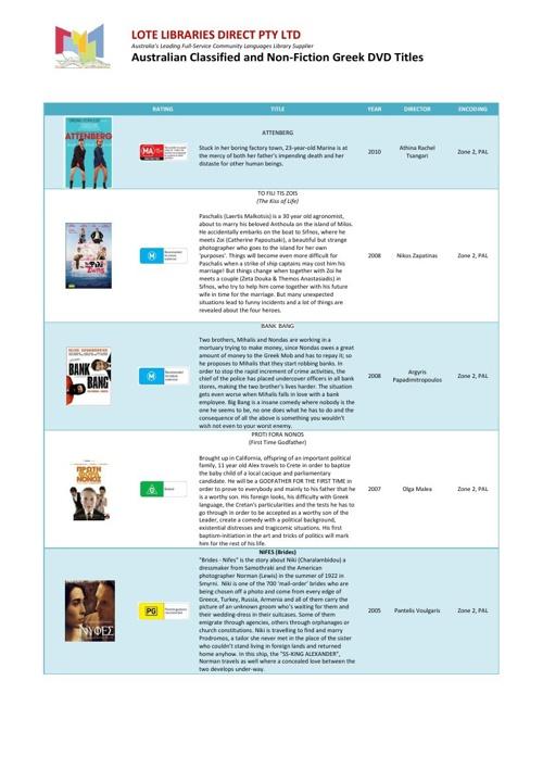 Australian Classifed Greek DVD Titles