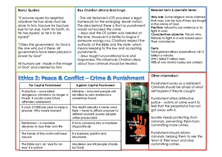 Ethics 2: Peace & Conflict Revision notes