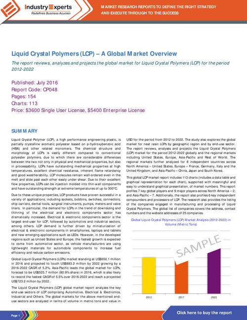 cp048-liquid-crystal-polymers-a-global-market-overview