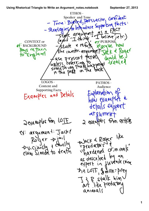 Using the Rhetorical Triangle to Write an Argument