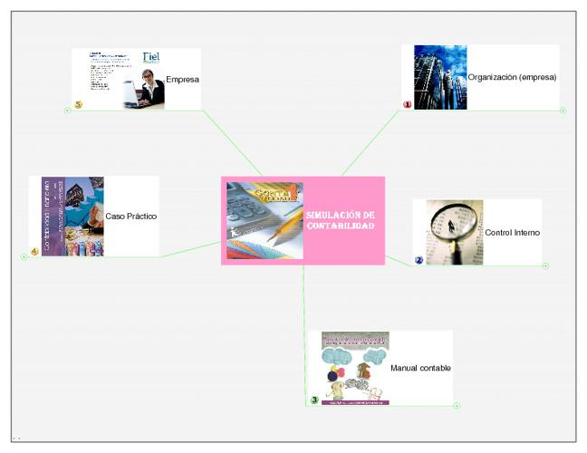 Temario de simulacion de contabilidad