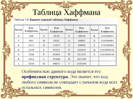 Код Хаффмана