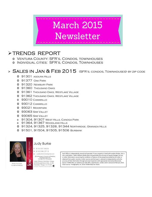 2015 03 MARCH Real Estate Market Update