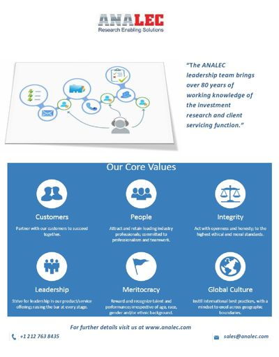 Best CRM Software Solutions at Analec.com