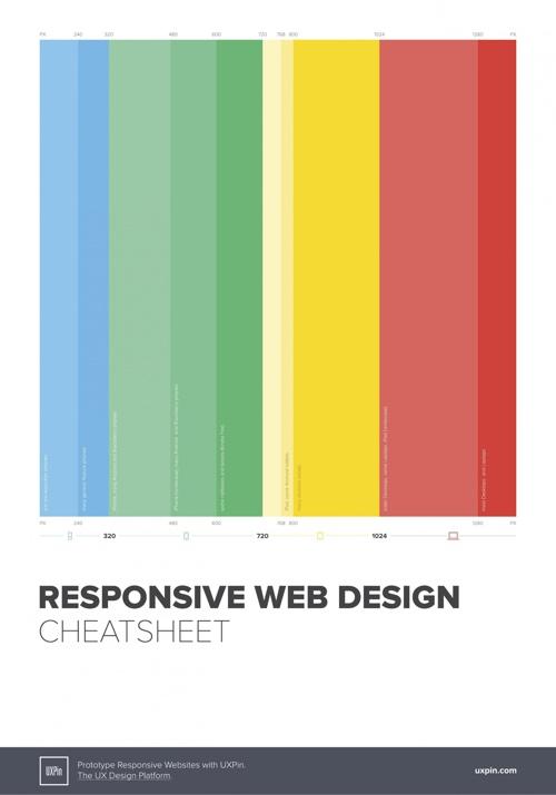 responsive_web_design_cheatsheet