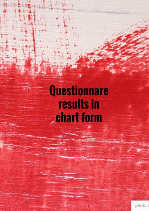 questionnare charts