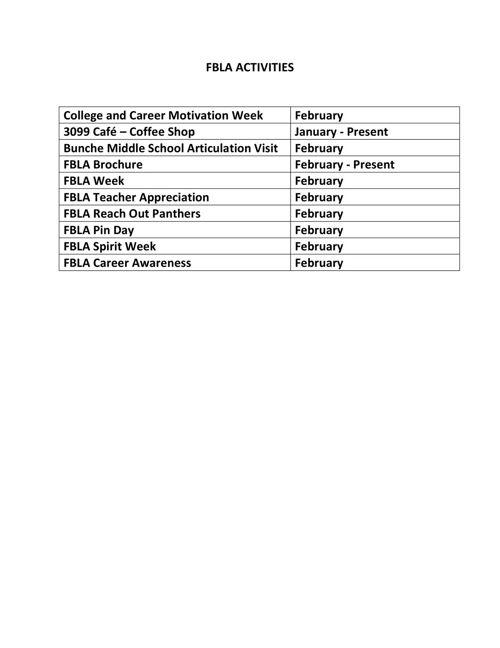 March Standard 1 FBLA ACTIVITIES