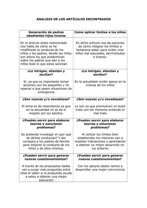 ANALISIS DE LOS ARTÍCULOS ENCONTRADOS