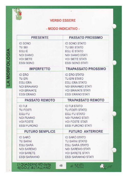 tabelle verbi