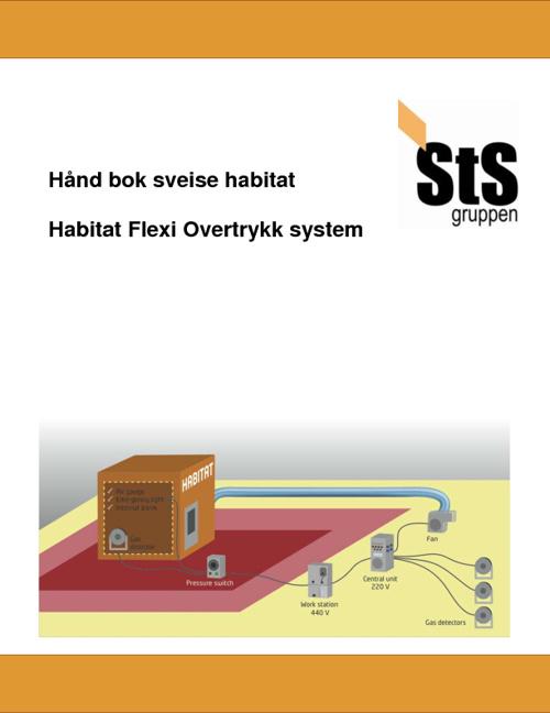 habitat håndbok