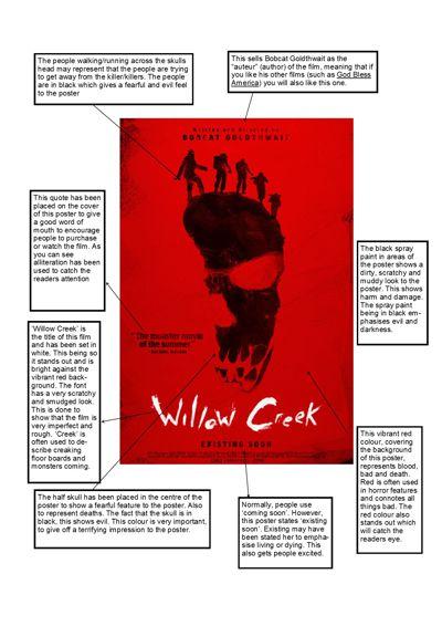 magazine poster 1- skull