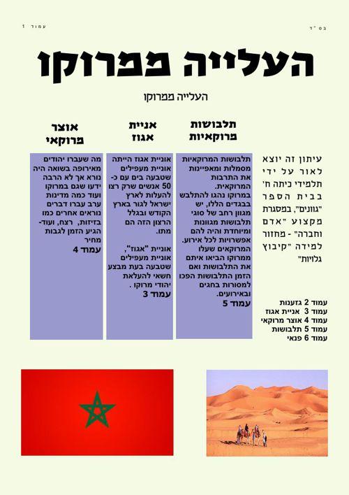 העלייה ממרוקו
