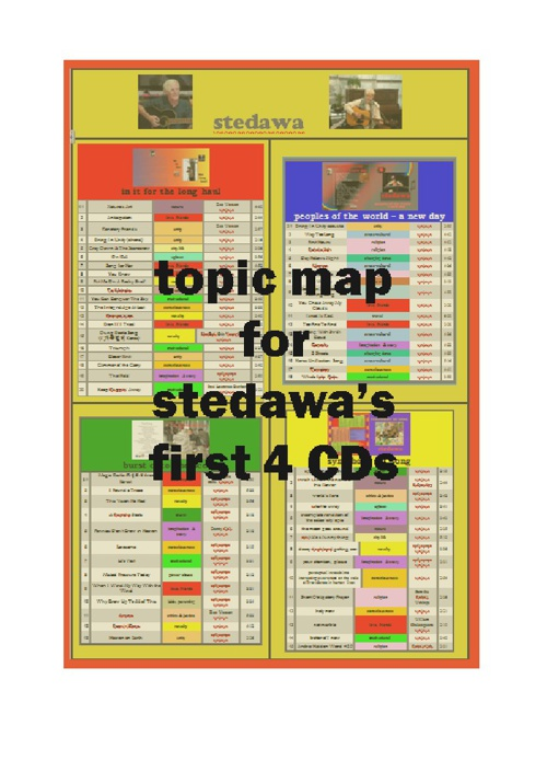 topic map to stedawa's first 4 cds
