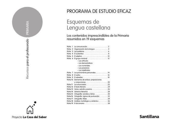 esquemas_lengua