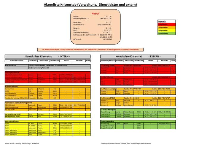 Alarmliste Krisenstab (Verwaltung Dienstleister und extern)