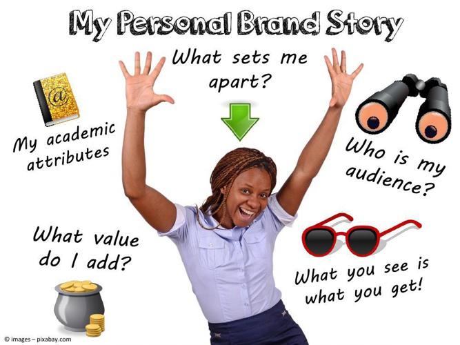 My Brand Story