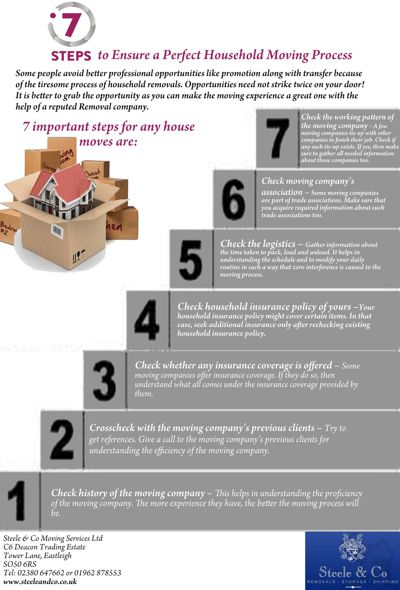 7 Steps to Ensure a Perfect Household Moving Process