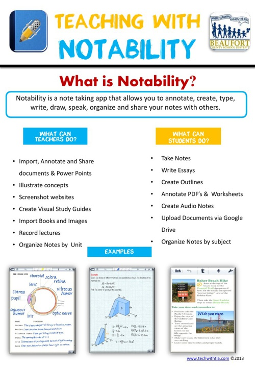 Teaching with Notability