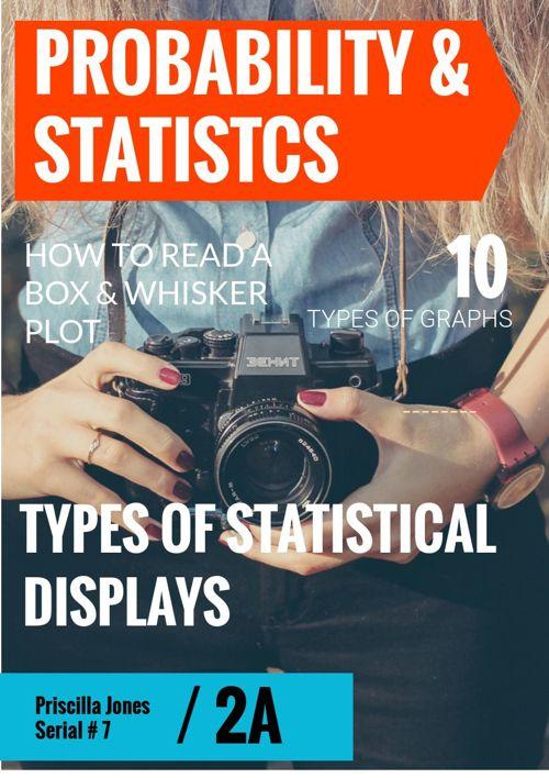 Statistical Displays