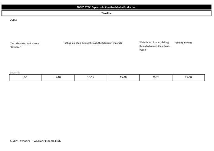 finished timeline as a pdf