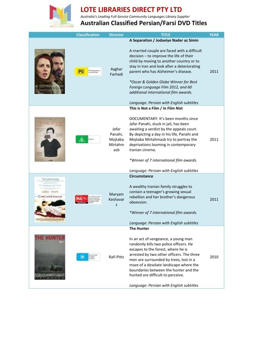 Australian Classified Farsi DVD Titles