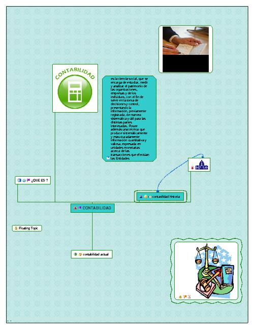 MAPA DE UNIDADES EJRCICIO 4 CESAR IBARRA