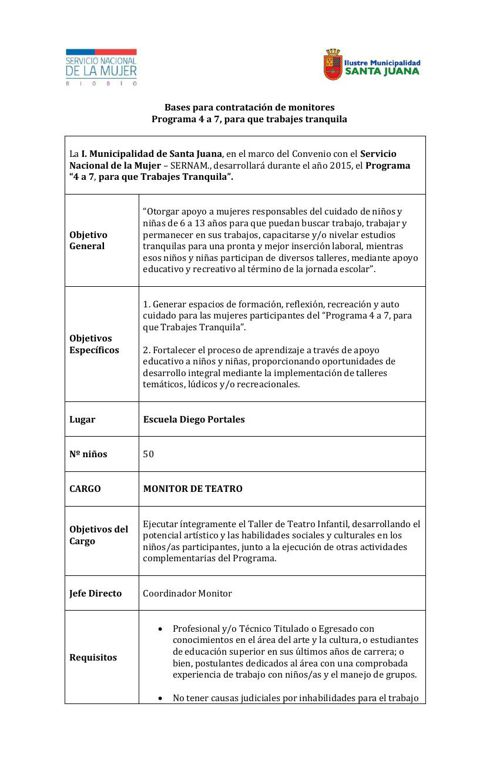 Bases - Monitor de teatro / Programa 4 a 7 Santa Juana