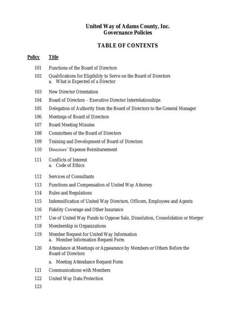 Board Governance Policies