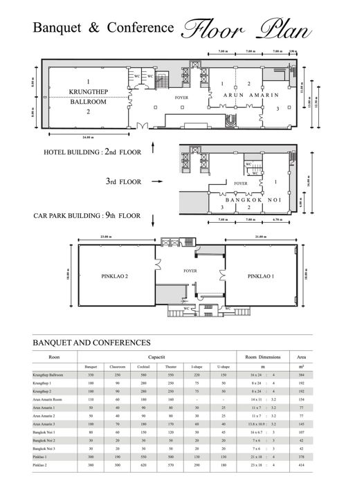 The Royal City Hotel fact sheet 03