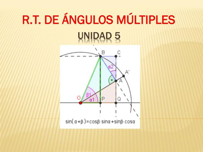 ANGULOS MULTIPLE