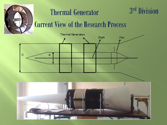 SAF Thermal Generator