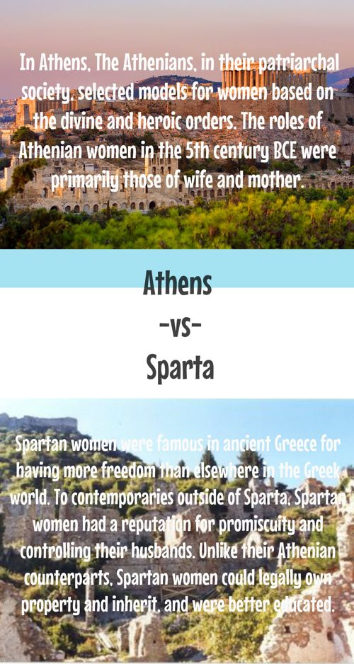 Women's roles in Ancient Greece