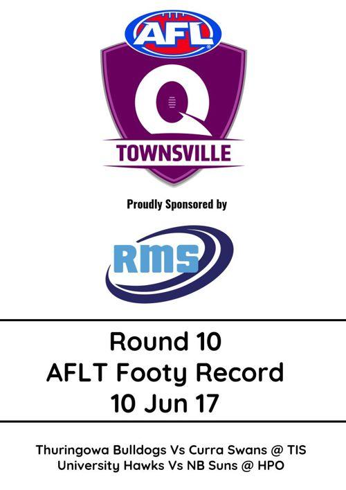 AFLT Record Round 10 2017