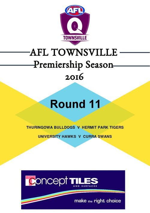 AFLT Record Round 11 2016