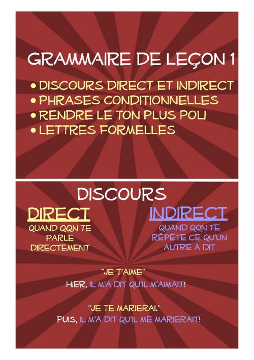 Leçon 1 grammaire