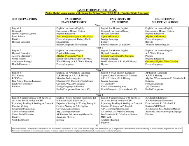 Final CourseBulletin2013-2014