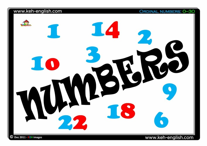 Numbers - Set 1 (FREE) ordinal numbers 0-30