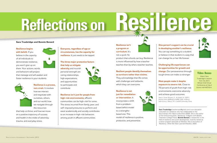 Building Resiliency in Students