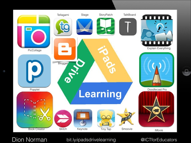 iPads to Drive Learning