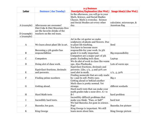 5th grade ABC survival guide