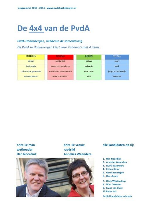 Verkiezingsprogramma PvdA Test
