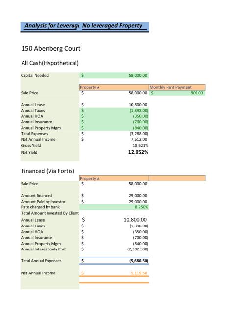 150 Abenberg Court