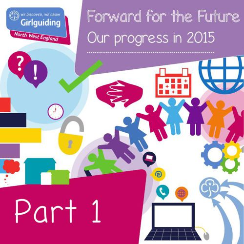 Forward for the Future Part One