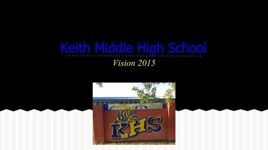 KMHS Current Views