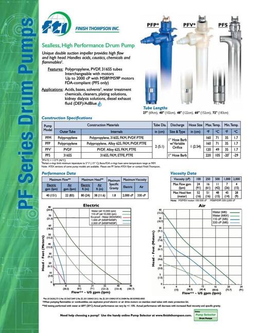 PF Series Drum Pump Technical Flyer