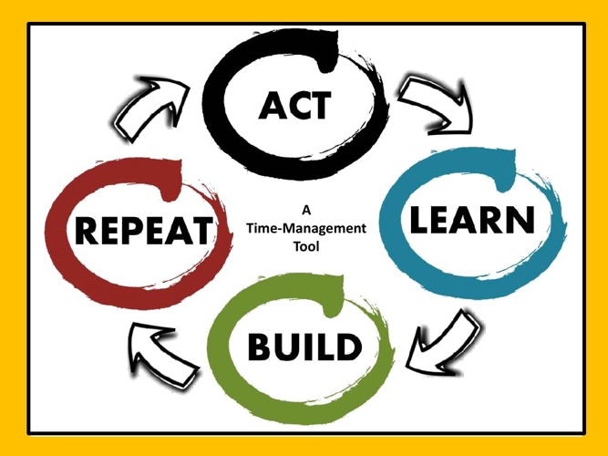 The Act, Learn, Build, Repeat Model